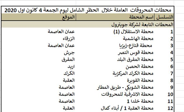 تعرف على محطات المحروقات العاملة خلال الحظر في الأردن