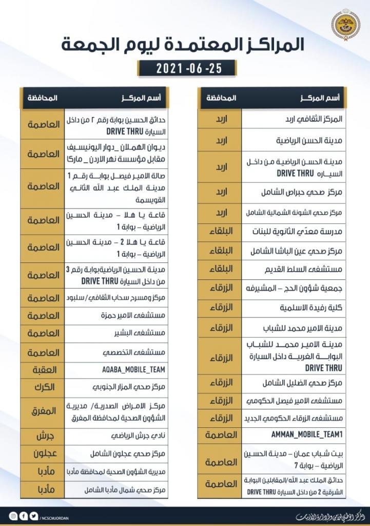 مهم من خلية الأزمة للأردنيين حول مطعوم كورونا أيام الجمع